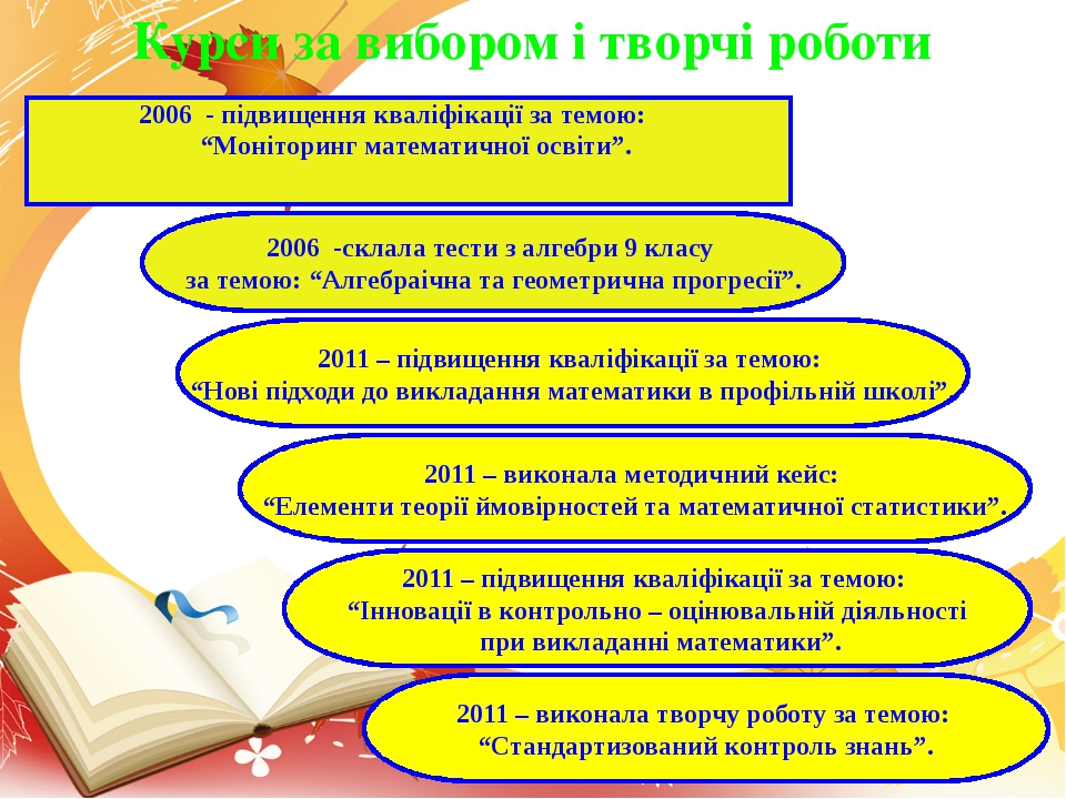 """Курси за вибором і творчі роботи 2006 - підвищення кваліфікації за темою: """"Мо..."""