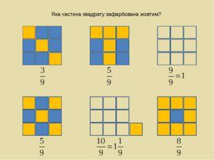 Яка частина квадрату зафарбована жовтим?