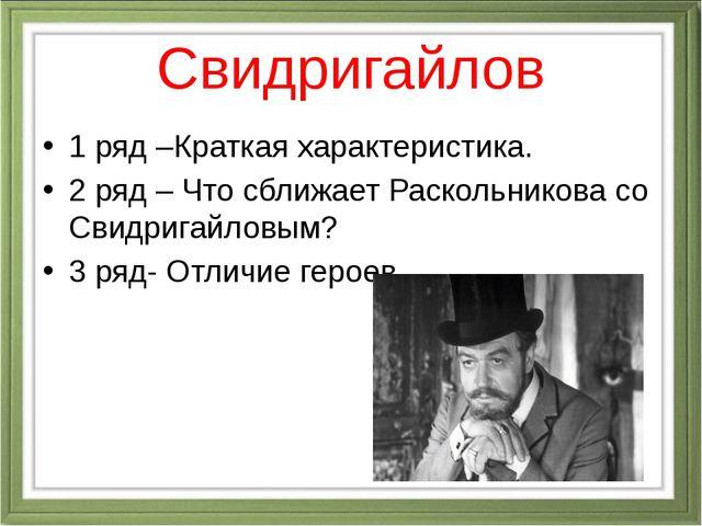 Свидригайлов 1 ряд –Краткая характеристика. 2 ряд – Что сближает Раскольников...