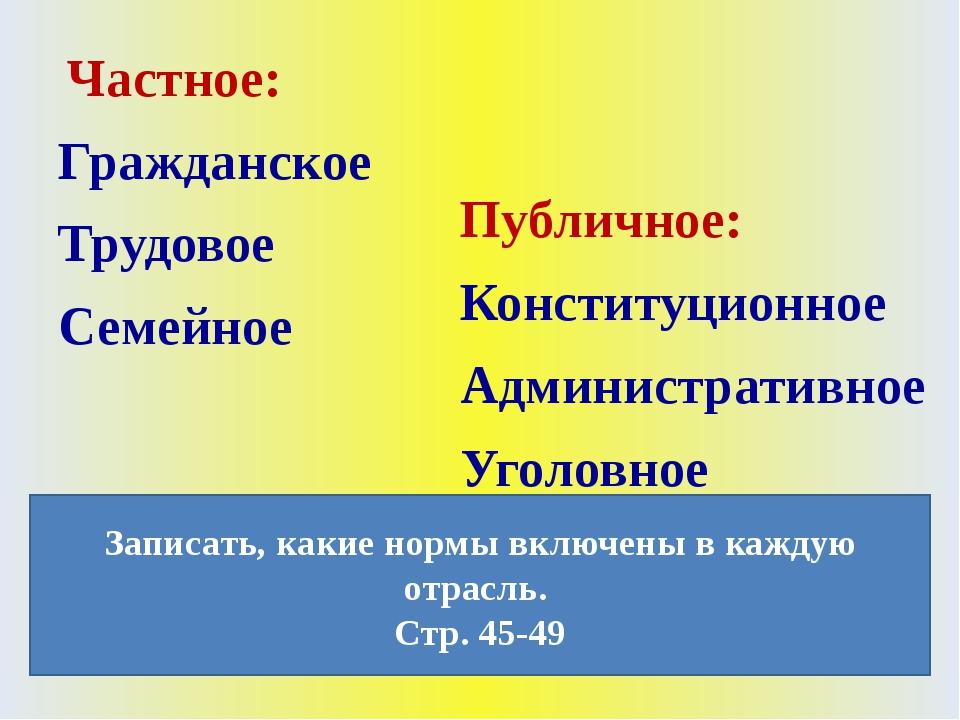 Частное: Гражданское Трудовое Семейное Публичное: Конституционное Администра...
