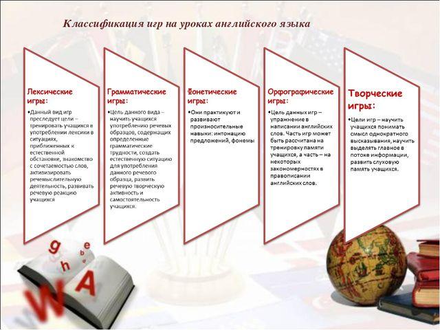 Классификация игр на уроках английского языка