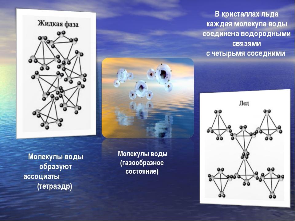 Молекулы воды образуют ассоциаты (тетраэдр) В кристаллах льда каждая молекула...