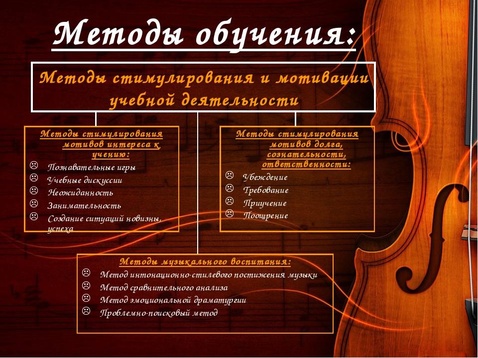 Методы обучения: Методы стимулирования и мотивации учебной деятельности Метод...