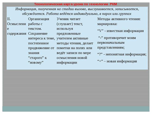 Технологическая карта урока по технологии РКМ Информация, полученная на стад...