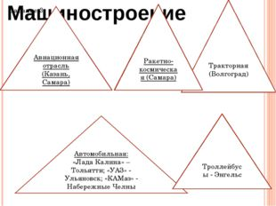 Задание 3. Тракторная (Волгоград) Автомобильная: «Лада Калина» – Тольятти; «У