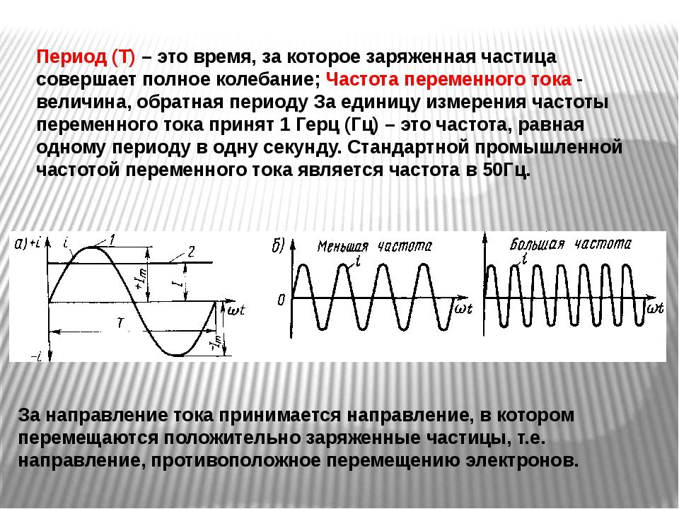 Период (Т) – это время, за которое заряженная частица совершает полное колеба...