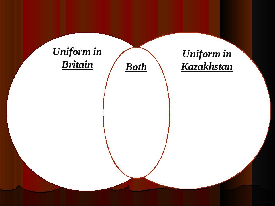 Uniform in Britain Uniform in Kazakhstan Both