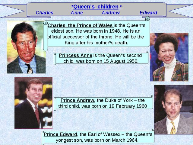 *Queen's children * Charles Anne Andrew Edward Charles, the Prince of Wales i...