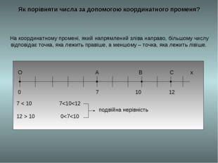 Як порівняти числа за допомогою координатного променя? На координатному проме