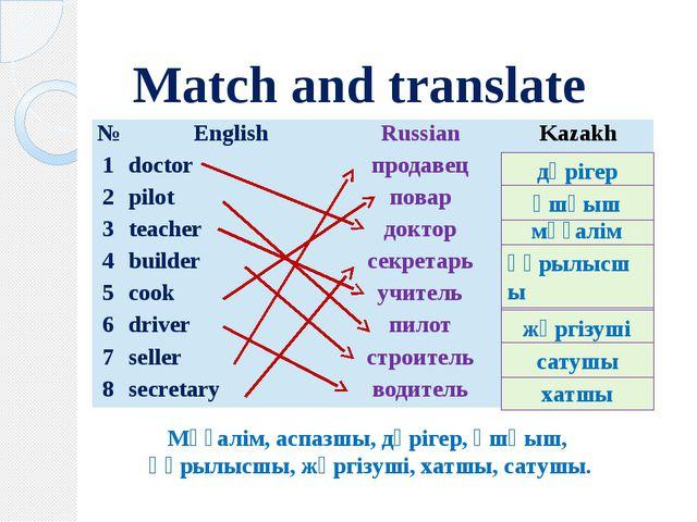 Match and translate Мұғалім, аспазшы, дәрігер, ұшқыш, құрылысшы, жүргізуші, х...