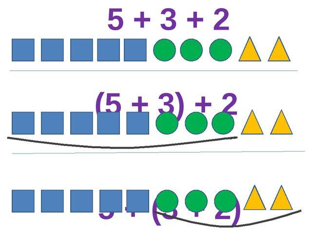 5 + 3 + 2 (5 + 3) + 2 5 + (3 + 2)