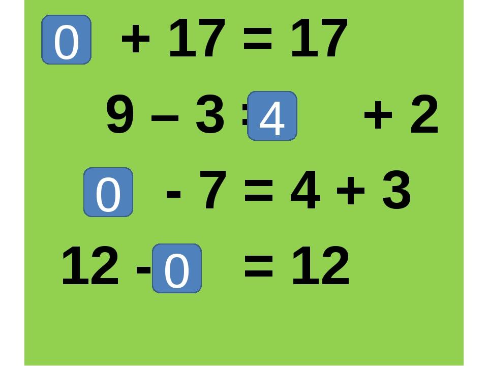 + 17 = 17 9 – 3 = + 2 - 7 = 4 + 3 12 - = 12 0 4 0 0
