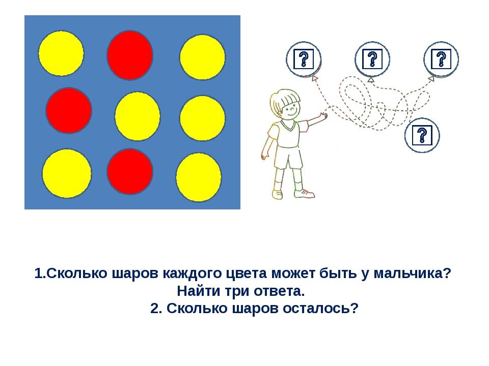 ? 1.Сколько шаров каждого цвета может быть у мальчика? Найти три ответа. 2....
