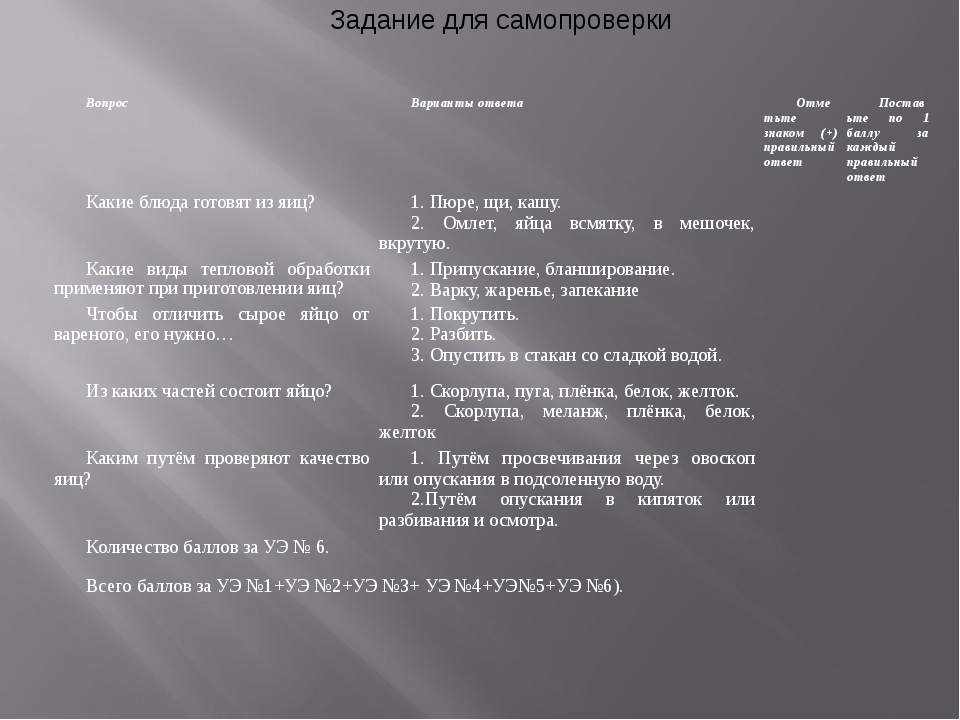 Задание для самопроверки Вопрос Варианты ответа Отметьте знаком (+) правильн...