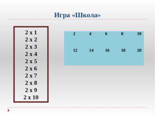 Способ умножения на 9 на пальцах Положить все 10 пальцев веером перед собой л