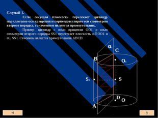 Случай 1. Если секущая плоскость пересекает цилиндр параллельно оси вращения