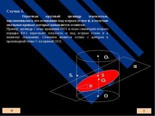 Случая 3. Пересекая круговой цилиндр плоскостью, наклоненными к его основани