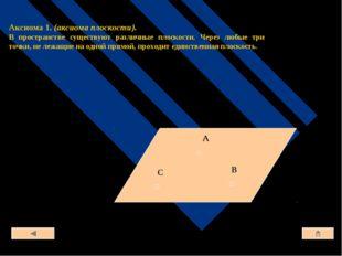 Аксиома 1. (аксиома плоскости). В пространстве существуют различные плоскости