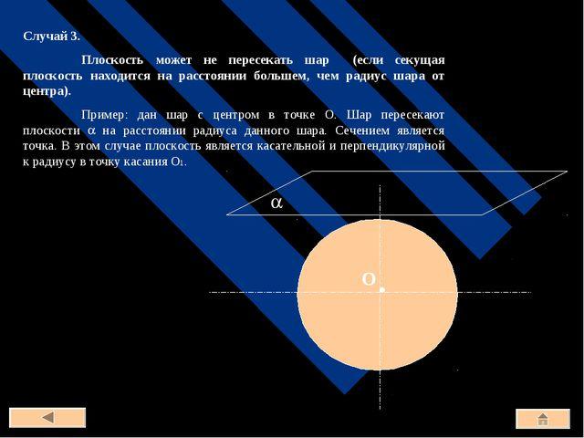 Случай 3. Плоскость может не пересекать шар (если секущая плоскость находитс...