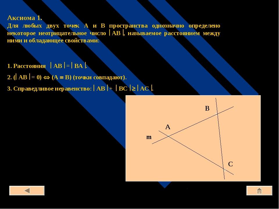 m Аксиома 1. Для любых двух точек А и В пространства однозначно определено не...