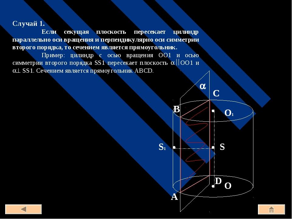 Случай 1. Если секущая плоскость пересекает цилиндр параллельно оси вращения...