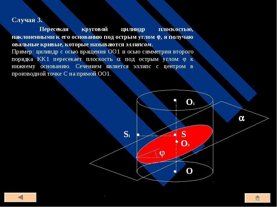 Случая 3. Пересекая круговой цилиндр плоскостью, наклоненными к его основани...