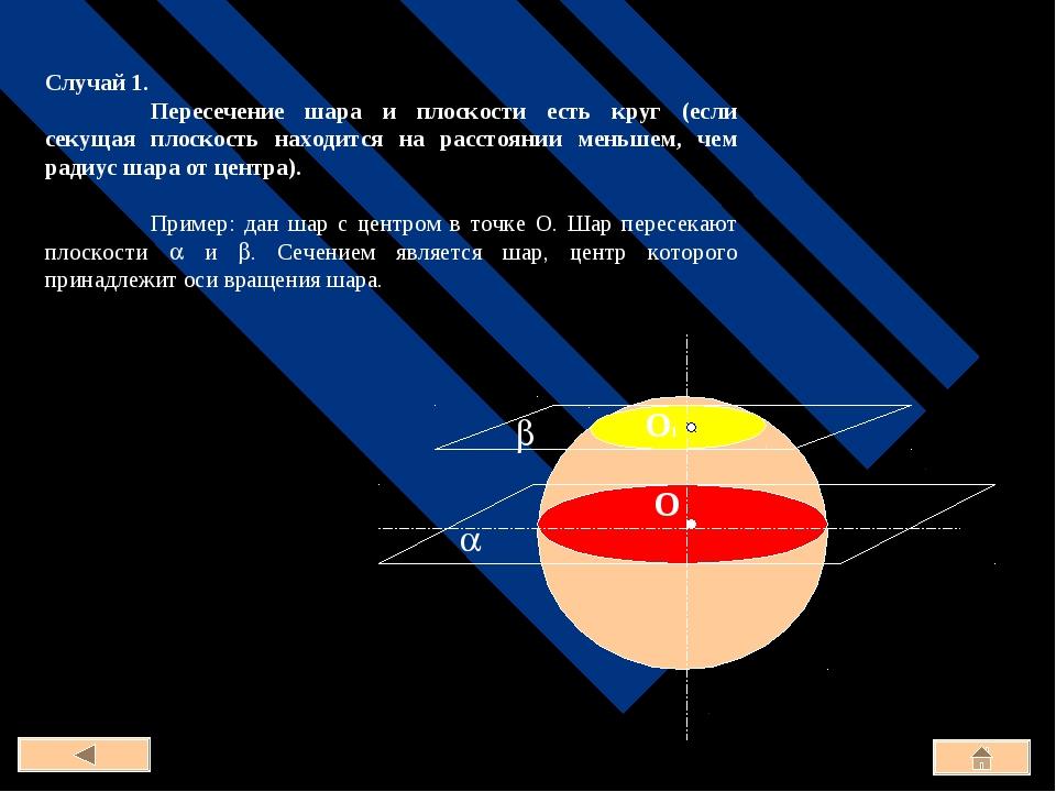 Случай 1. Пересечение шара и плоскости есть круг (если секущая плоскость нах...