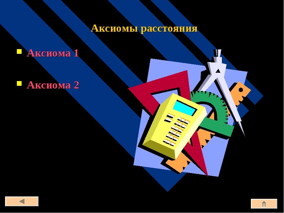 Аксиомы расстояния Аксиома 1 Аксиома 2