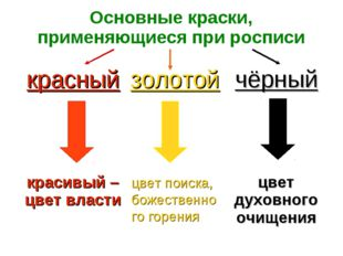 Основные краски, применяющиеся при росписи красный золотой чёрный цвет духовн