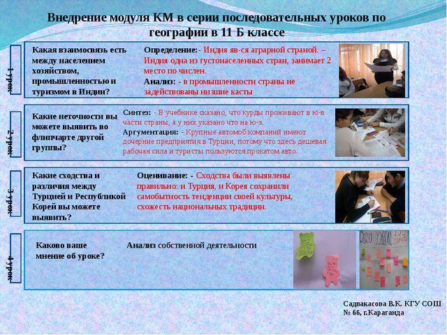 Садвакасова В.К. КГУ СОШ № 66, г.Караганда Внедрение модуля КМ в серии послед...