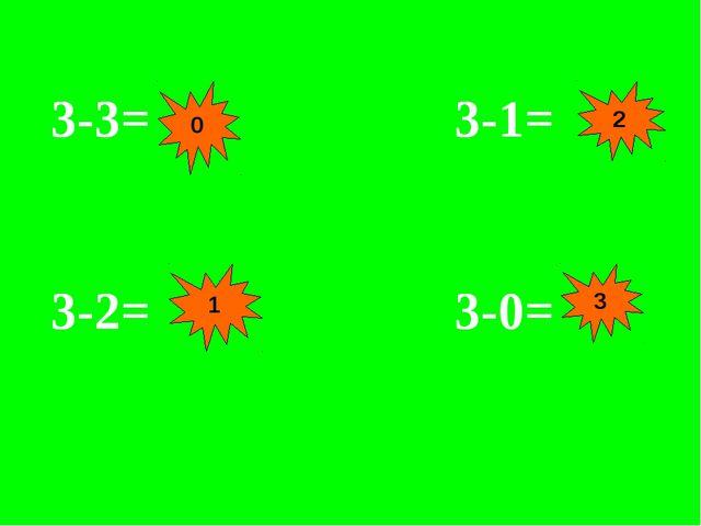 3-3= 3-1= 3-2= 3-0= 0 2 1 3