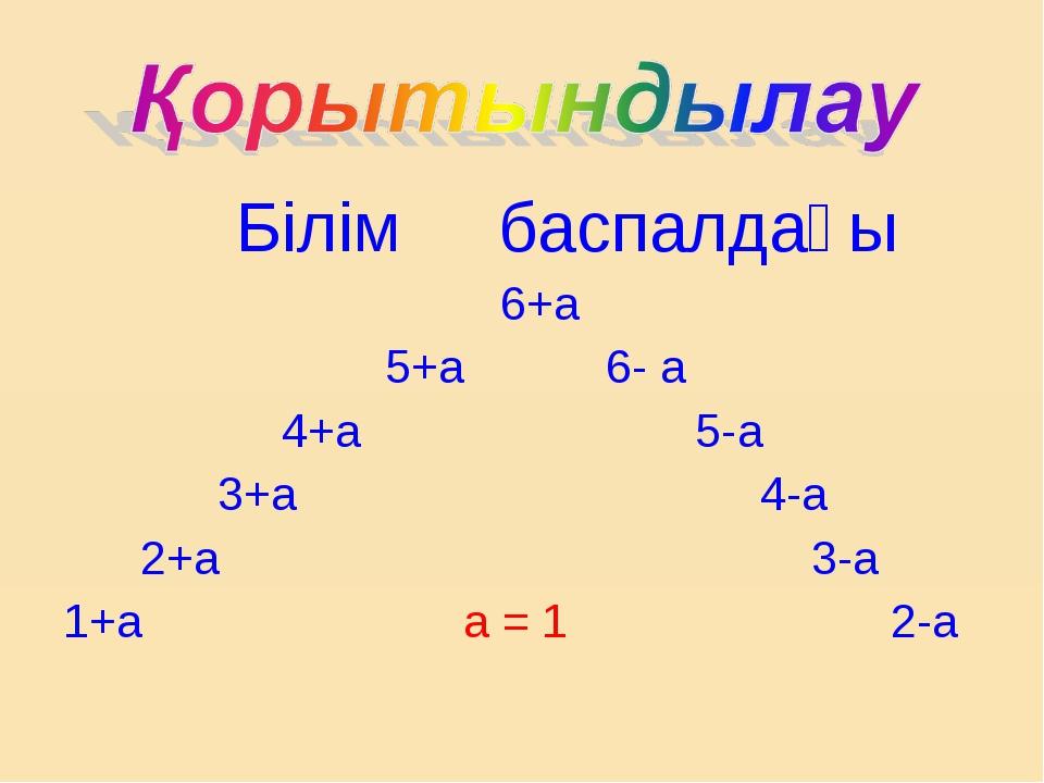 Білім баспалдағы 6+а 5+а 6- а 4+а 5-а 3+а 4-а 2+а 3-а 1+а а = 1 2-а