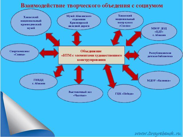 Взаимодействие творческого объедения с социумом Объединение «НТМ с элементами...