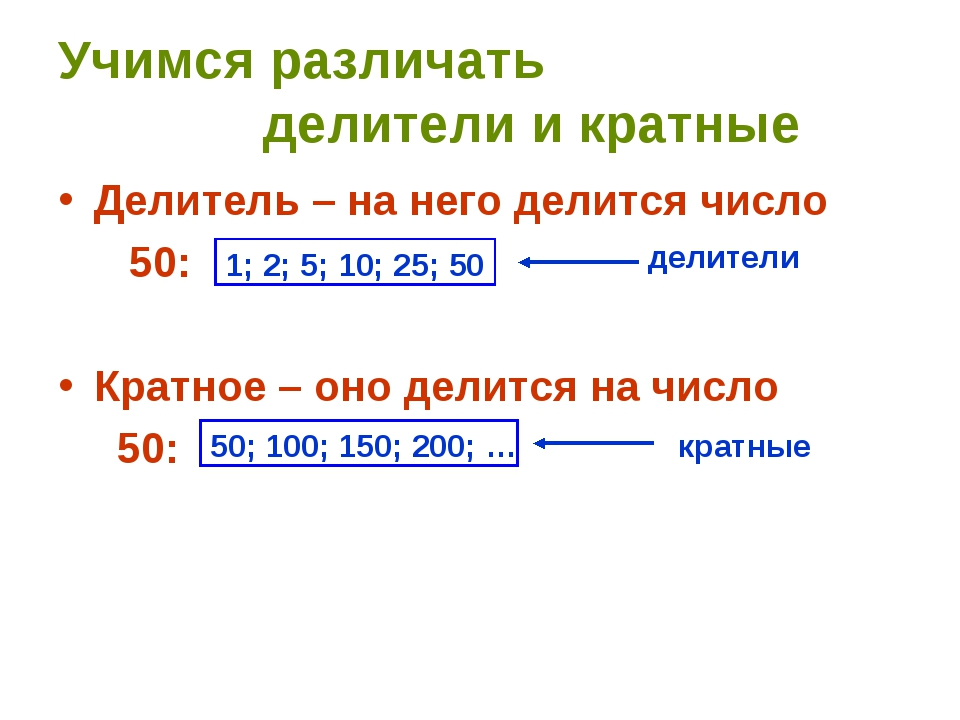Учимся различать делители и кратные Делитель – на него делится число 50: Крат...