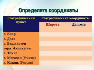 Определите координаты Географический пунктГеографические координаты Широта