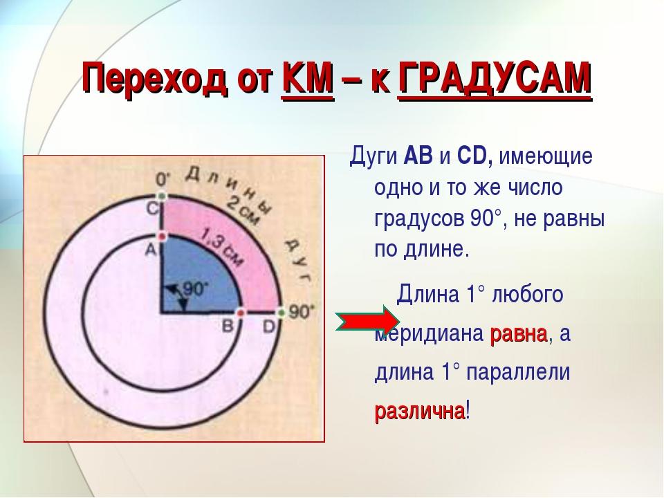 Дуги АВ и СD, имеющие одно и то же число градусов 90°, не равны по длине. Дли...