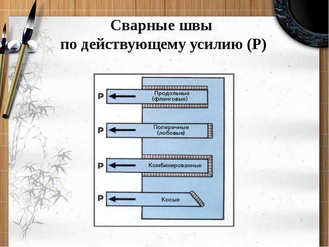 Сварные швы по действующему усилию (Р)