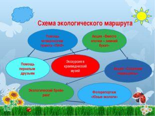Схема экологического маршрута Помощь четвероногим приюта «ПИФ» Экскурсия в кр