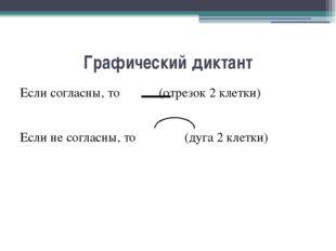 Графический диктант Если согласны, то (отрезок 2 клетки) Если не согласны, то