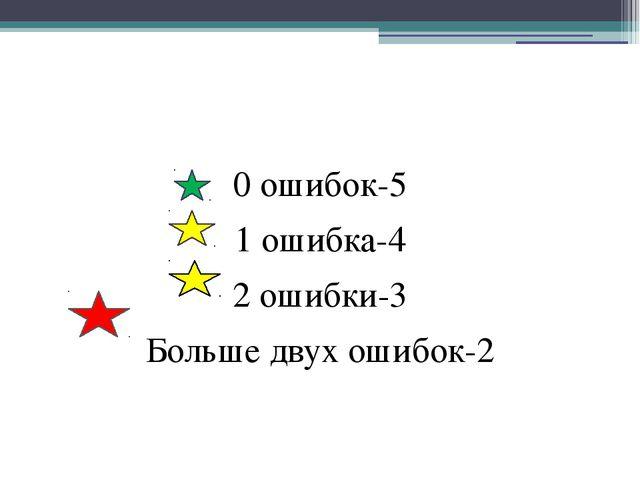 0 ошибок-5 1 ошибка-4 2 ошибки-3 Больше двух ошибок-2