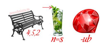химия rebus na anglijskom chemistry