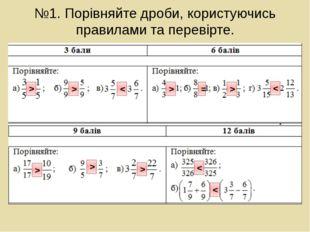 №1. Порівняйте дроби, користуючись правилами та перевірте. > = > < > < > > >