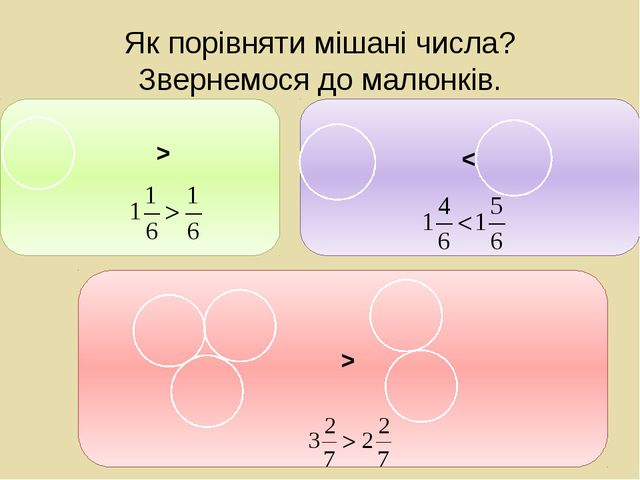 Як порівняти мішані числа? Звернемося до малюнків. > < >