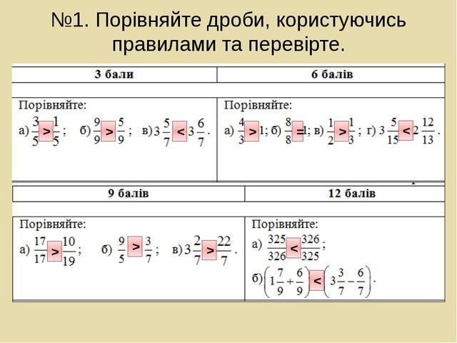 №1. Порівняйте дроби, користуючись правилами та перевірте. > = > < > < > > >...