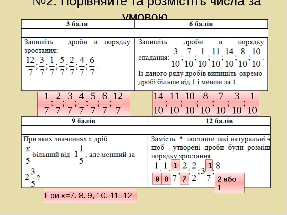 №2. Порівняйте та розмістіть числа за умовою. При х=7, 8, 9, 10, 11, 12. 9 8...