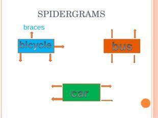 SPIDERGRAMS braces