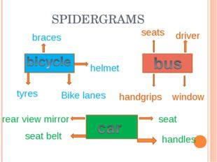 SPIDERGRAMS braces tyres Bike lanes helmet seats driver handgrips window rear