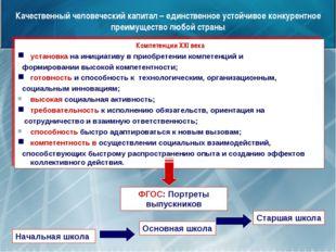 Компетенции XXI века установка на инициативу в приобретении компетенций и фо