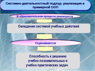 Овладение системой учебных действий Системно-деятельностный подход: реализаци