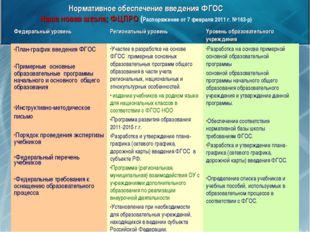 Нормативное обеспечение введения ФГОС Наша новая школа; ФЦПРО (Распоряжение о